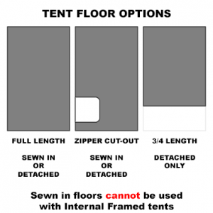 floor-options